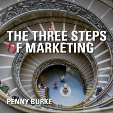 The Three Steps of Marketing